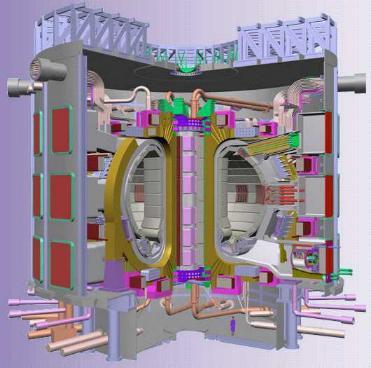 ITER : décryptage et pointage de l'erreur