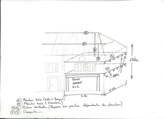 pliage fer b ton 39 messages page 2. Black Bedroom Furniture Sets. Home Design Ideas