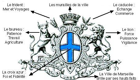Blason - Logo de l olympique de marseille ...