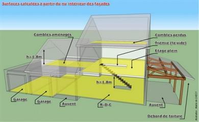 les surfaces de plancher et l 39 emprise au sol de votre projet et le recours un architecte. Black Bedroom Furniture Sets. Home Design Ideas