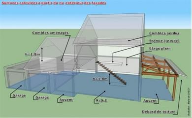 Les surfaces de plancher et l 39 emprise au sol de votre projet et le recour - Garage et surface de plancher ...