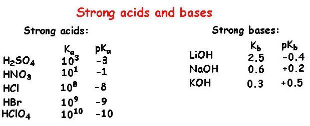 Acidspage53g