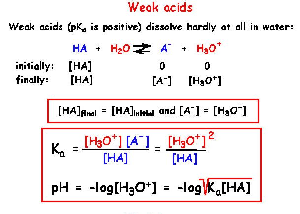 determination of ka of weak acids essay Weak acids do not fully dissociate in water upon addition to  the acid  dissociation constant ka gives a quantitative measurement of the strength of the  acid.