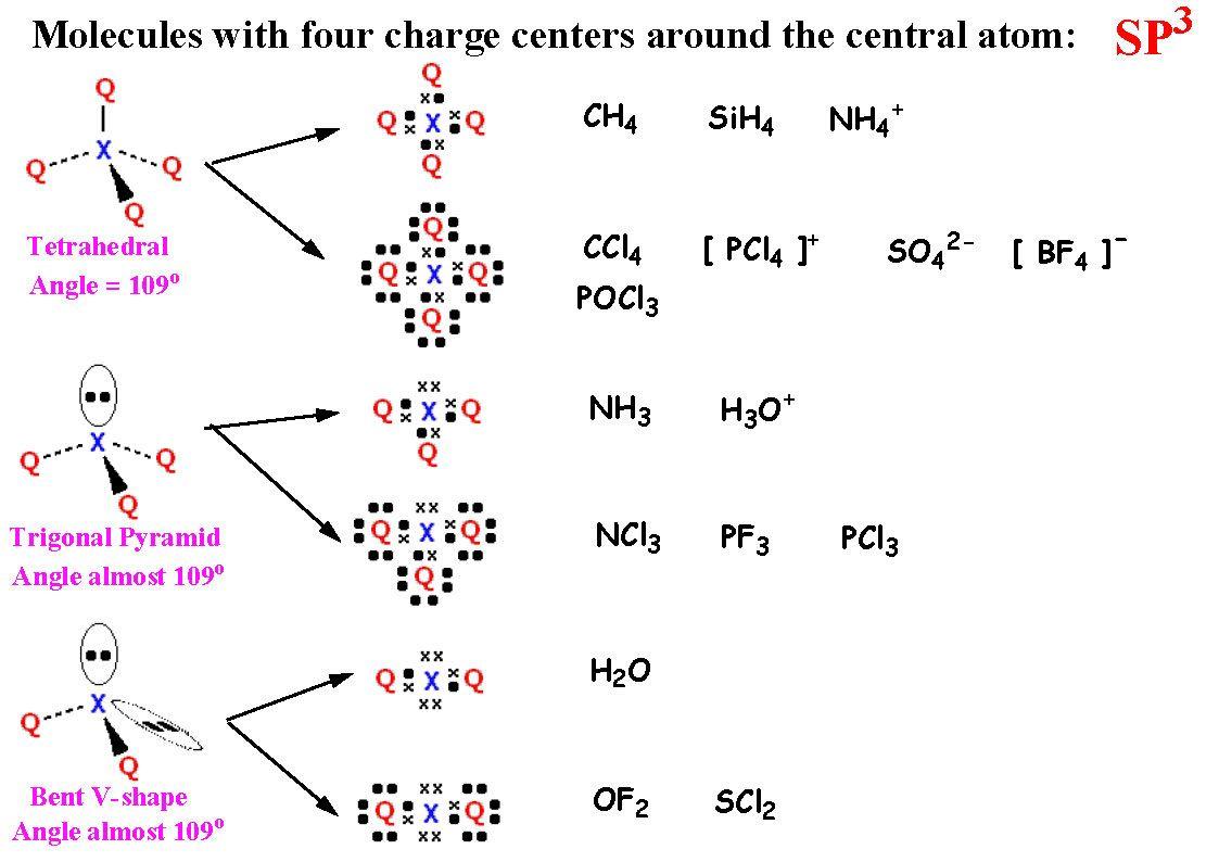 pocl3 molecular geometry