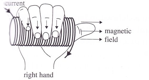 tesla coil current diagram