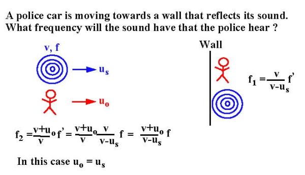 doppler effect equation. 12 - what is the formula for doppler effect with em radiation such as light ? equation