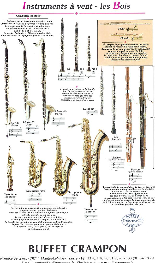 Instrument cuivre