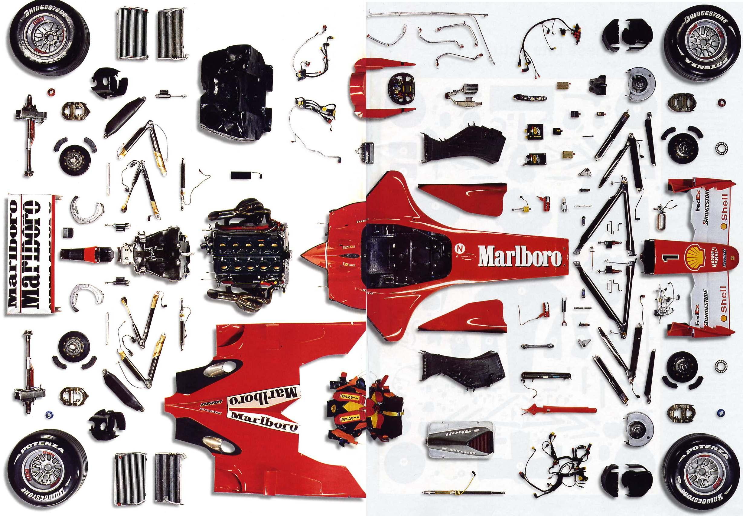 Formula  Car Parts Explained